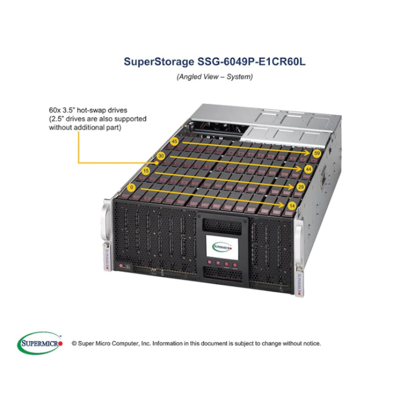 SuperStorage 6049P-E1CR60L